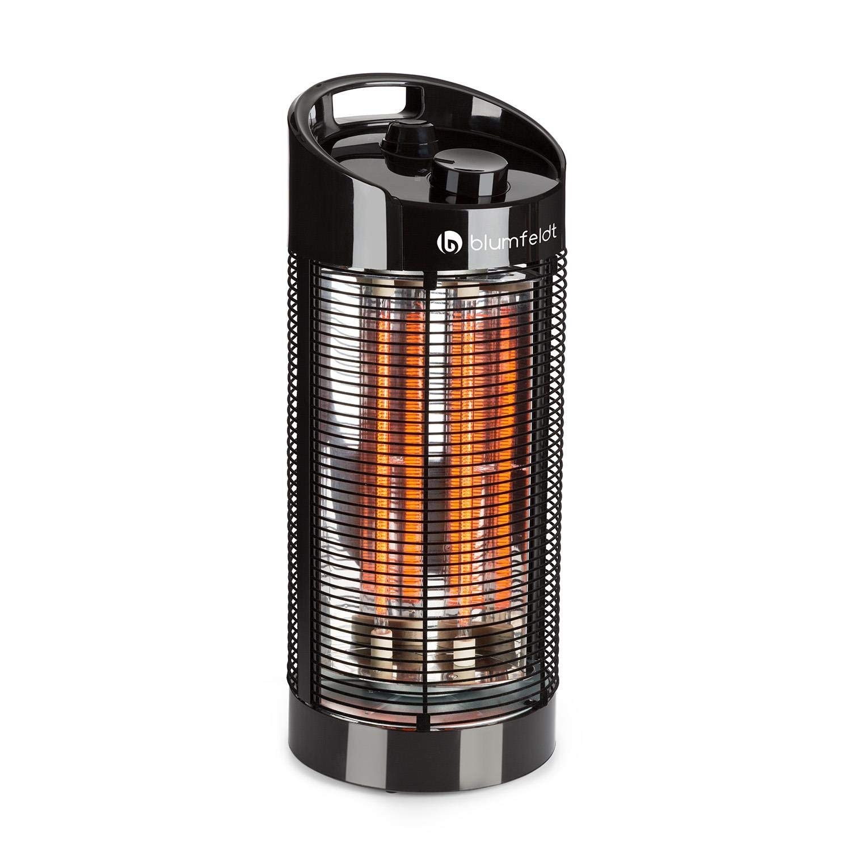 radiador electrico infrarrojos