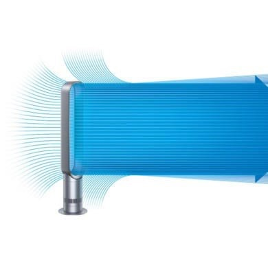 ventilador sin aspas Dyson AM07 aire