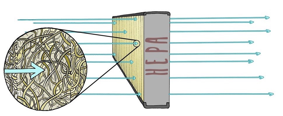 Airalia filtro dibujo